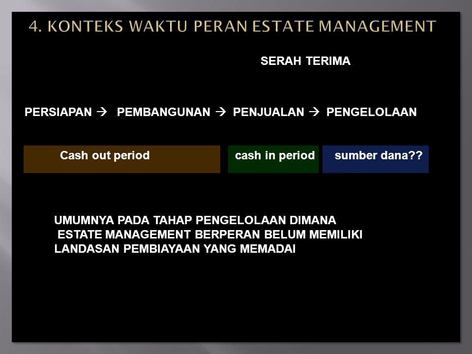 PERSIAPAN  PEMBANGUNAN  PENJUALAN  PENGELOLAAN SERAH TERIMA Cash out period cash in period sumber dana?? UMUMNYA PADA TAHAP PENGELOLAAN DIMANA ESTA