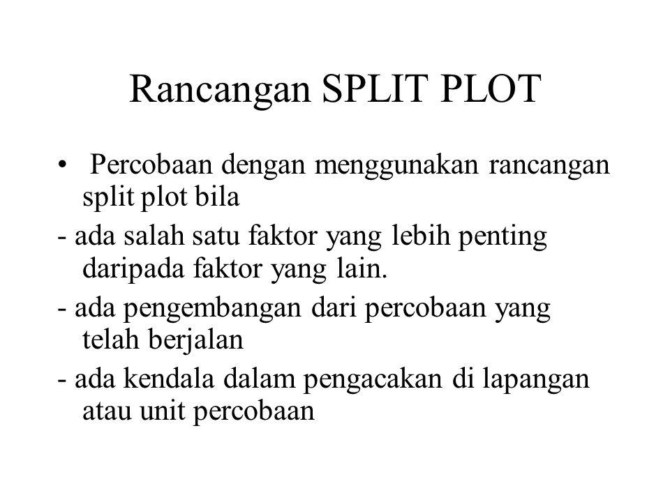 Rancangan SPLIT PLOT Percobaan dengan menggunakan rancangan split plot bila - ada salah satu faktor yang lebih penting daripada faktor yang lain.