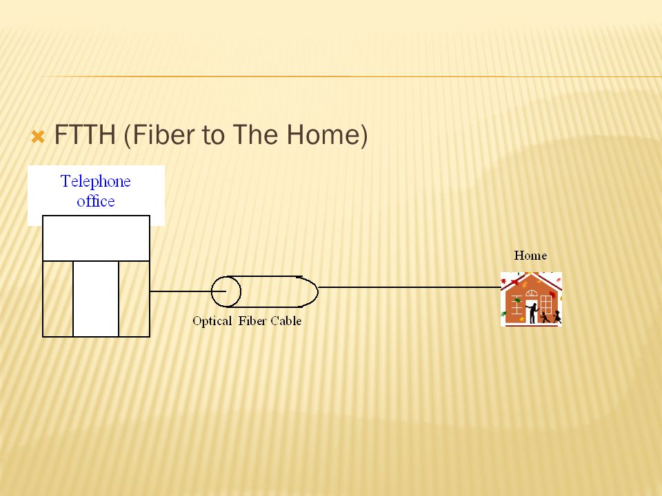  FTTH (Fiber to The Home)