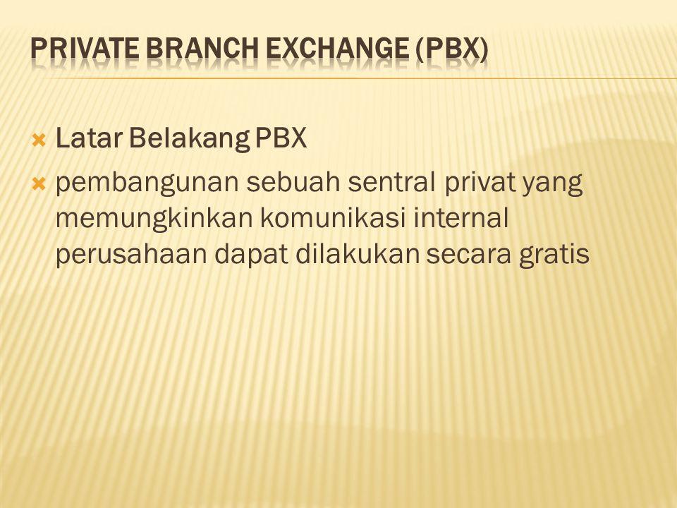  Latar Belakang PBX  pembangunan sebuah sentral privat yang memungkinkan komunikasi internal perusahaan dapat dilakukan secara gratis