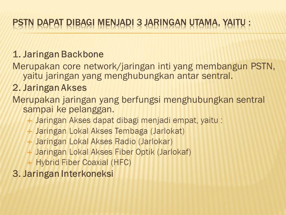 1. Jaringan Backbone Merupakan core network/jaringan inti yang membangun PSTN, yaitu jaringan yang menghubungkan antar sentral. 2. Jaringan Akses Meru