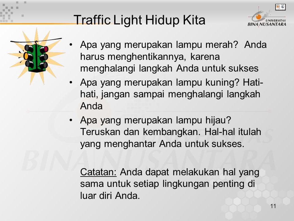 11 Traffic Light Hidup Kita Apa yang merupakan lampu merah? Anda harus menghentikannya, karena menghalangi langkah Anda untuk sukses Apa yang merupaka