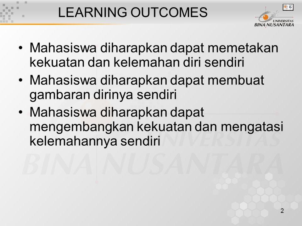 2 LEARNING OUTCOMES Mahasiswa diharapkan dapat memetakan kekuatan dan kelemahan diri sendiri Mahasiswa diharapkan dapat membuat gambaran dirinya sendi