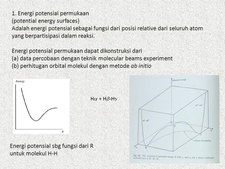 1. Energi potensial permukaan (potential energy surfaces) Adalah energi potensial sebagai fungsi dari posisi relative dari seluruh atom yang berpartis