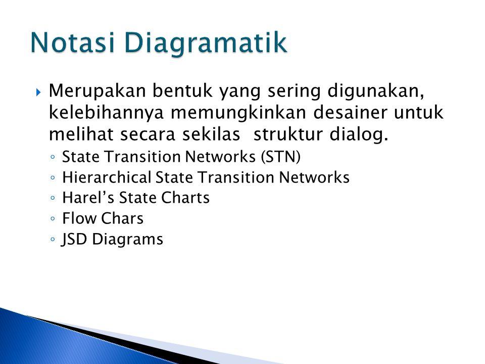  Merupakan bentuk yang sering digunakan, kelebihannya memungkinkan desainer untuk melihat secara sekilas struktur dialog. ◦ State Transition Networks
