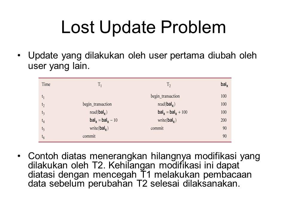 Lost Update Problem Update yang dilakukan oleh user pertama diubah oleh user yang lain. Contoh diatas menerangkan hilangnya modifikasi yang dilakukan
