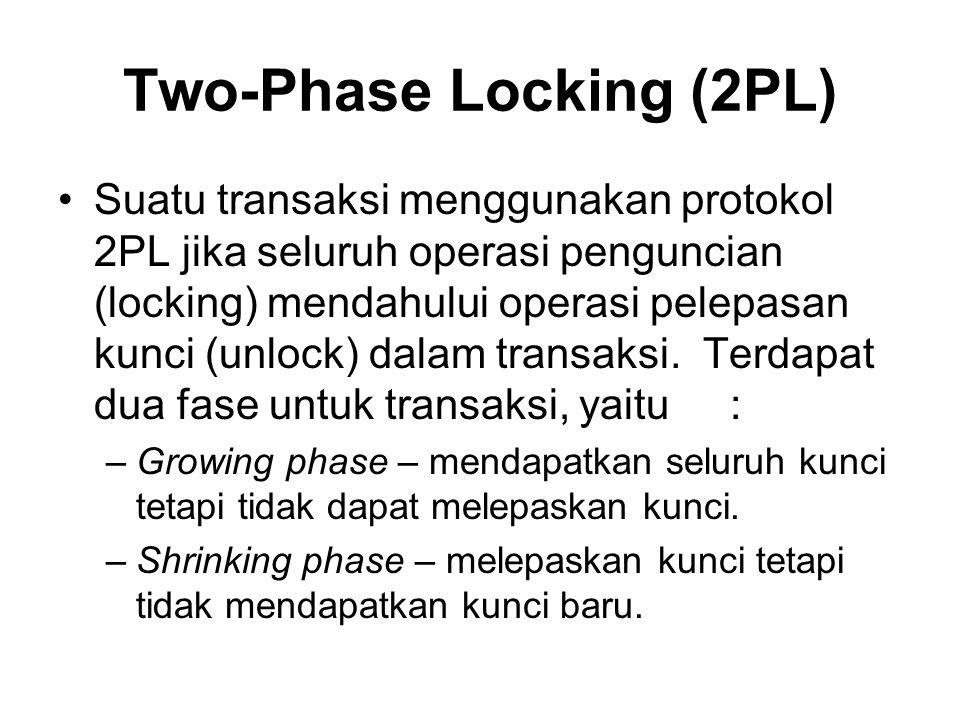 Two-Phase Locking (2PL) Suatu transaksi menggunakan protokol 2PL jika seluruh operasi penguncian (locking) mendahului operasi pelepasan kunci (unlock)