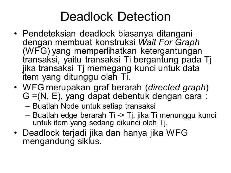 Deadlock Detection Pendeteksian deadlock biasanya ditangani dengan membuat konstruksi Wait For Graph (WFG) yang memperlihatkan ketergantungan transaks