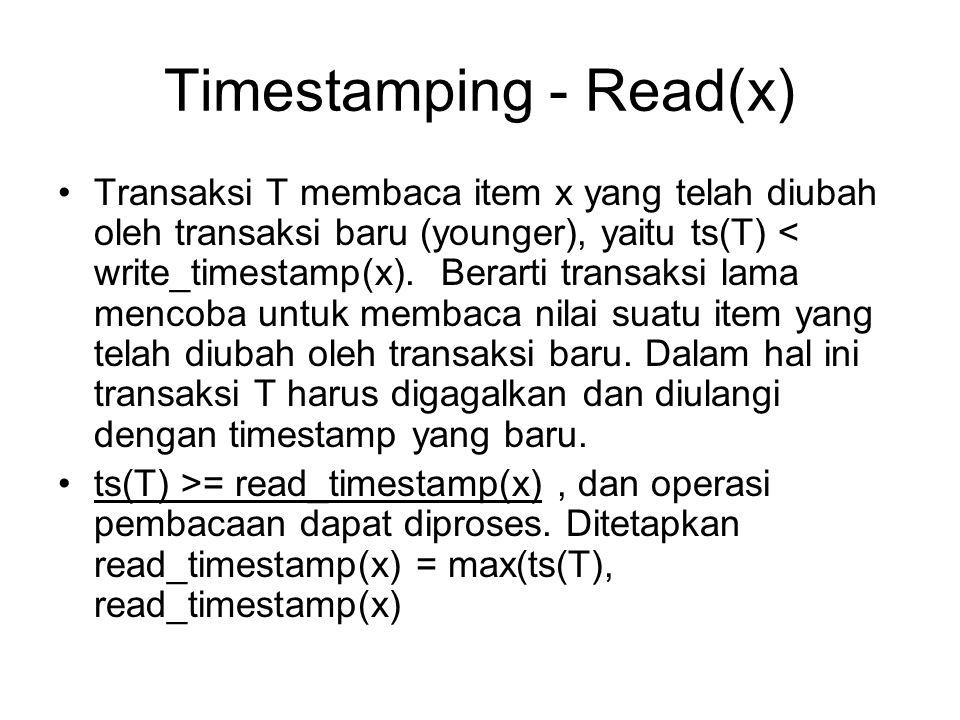 Timestamping - Read(x) Transaksi T membaca item x yang telah diubah oleh transaksi baru (younger), yaitu ts(T) < write_timestamp(x). Berarti transaksi