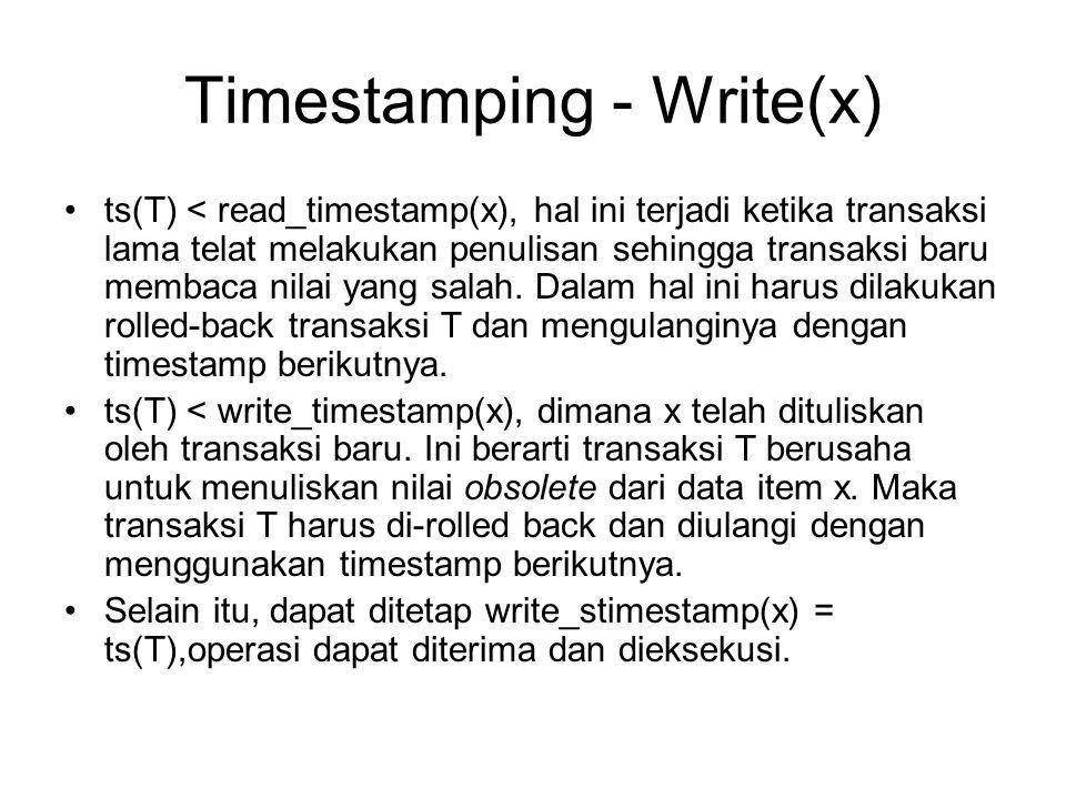 Timestamping - Write(x) ts(T) < read_timestamp(x), hal ini terjadi ketika transaksi lama telat melakukan penulisan sehingga transaksi baru membaca nil