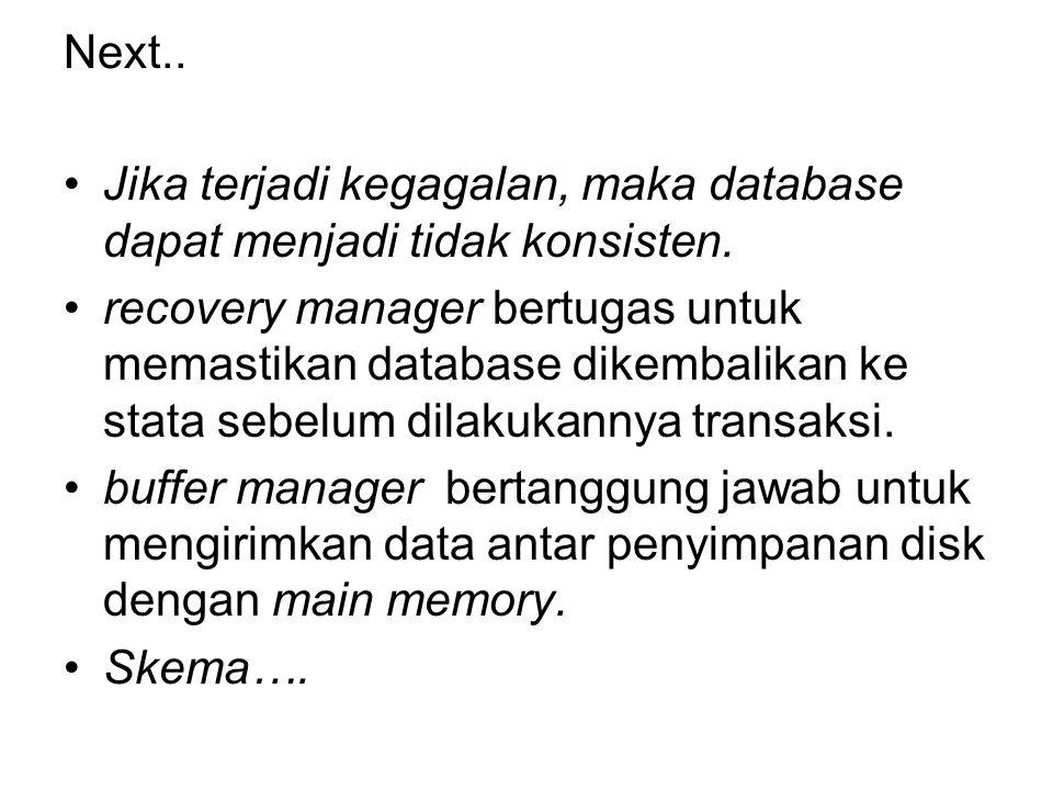 Next.. Jika terjadi kegagalan, maka database dapat menjadi tidak konsisten. recovery manager bertugas untuk memastikan database dikembalikan ke stata