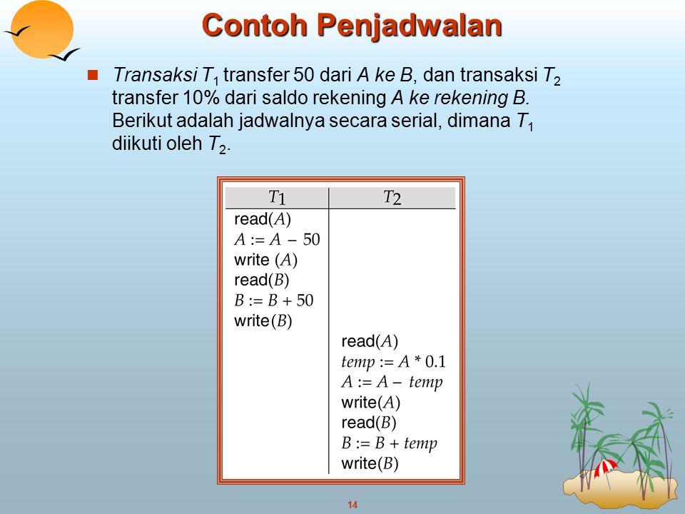 14 Contoh Penjadwalan Transaksi T 1 transfer 50 dari A ke B, dan transaksi T 2 transfer 10% dari saldo rekening A ke rekening B. Berikut adalah jadwal