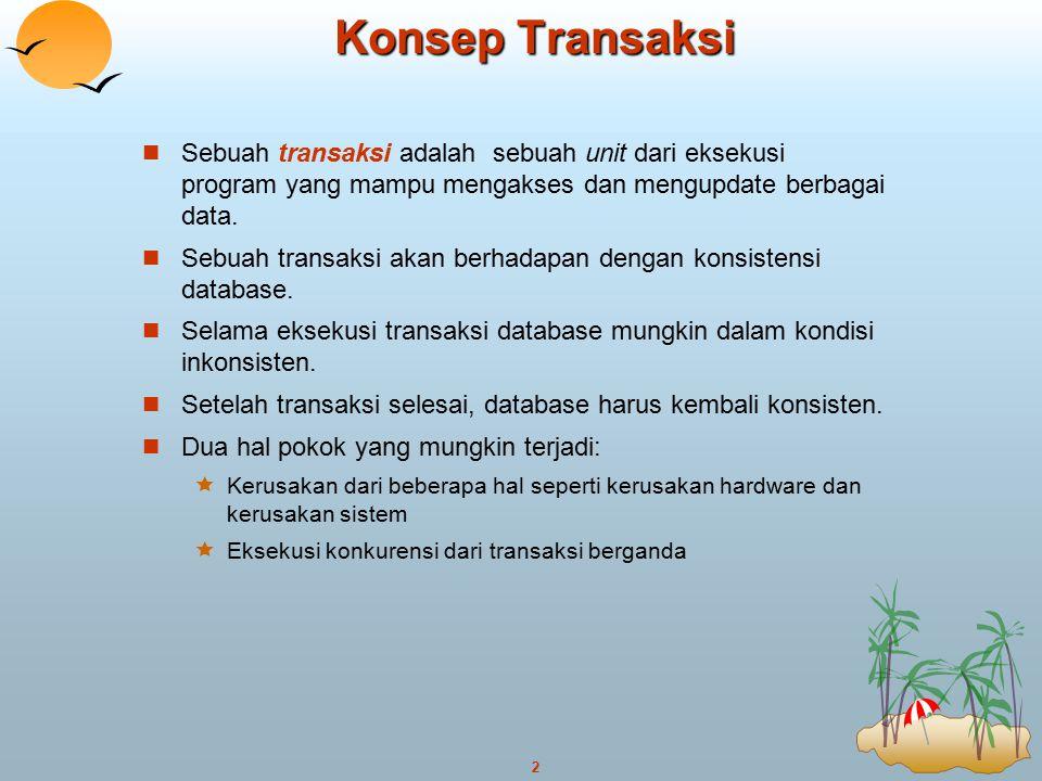 2 Konsep Transaksi Sebuah transaksi adalah sebuah unit dari eksekusi program yang mampu mengakses dan mengupdate berbagai data. Sebuah transaksi akan