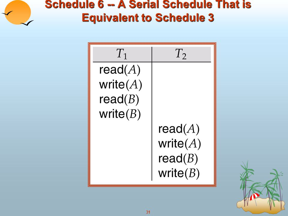 31 Schedule 6 -- A Serial Schedule That is Equivalent to Schedule 3