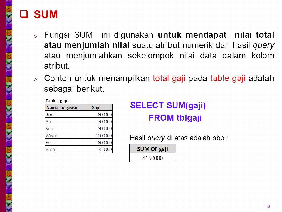  SUM o Fungsi SUM ini digunakan untuk mendapat nilai total atau menjumlah nilai suatu atribut numerik dari hasil query atau menjumlahkan sekelompok n