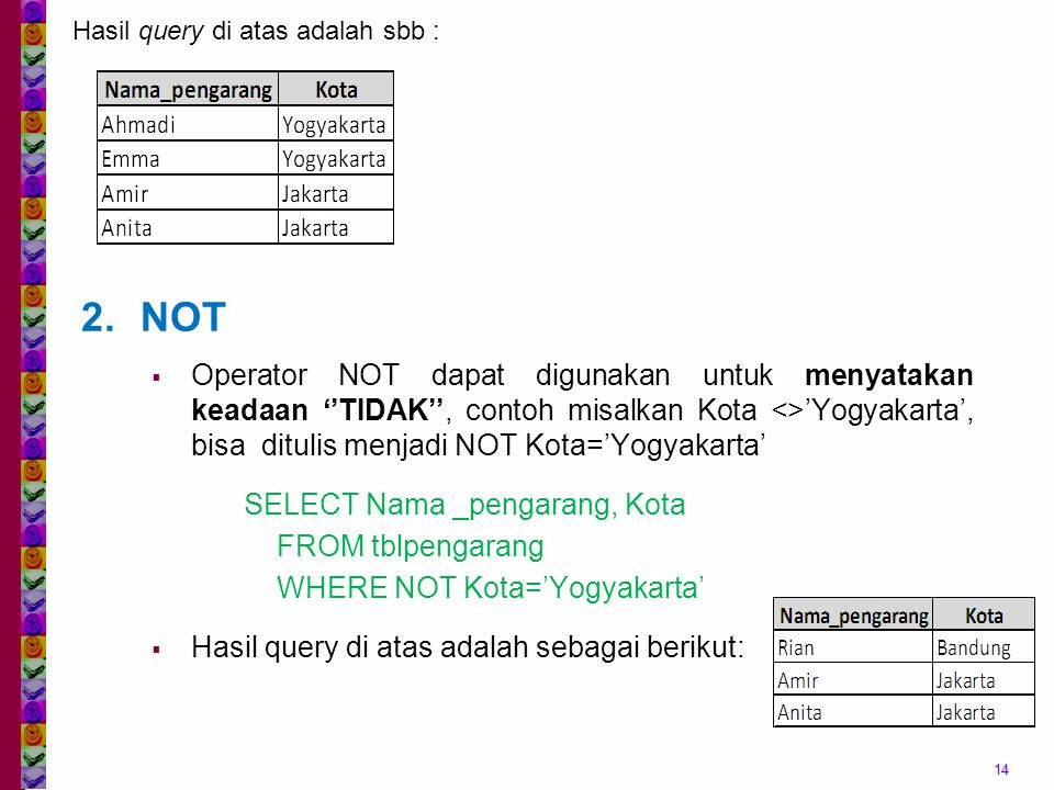 14 Hasil query di atas adalah sbb : 2.NOT  Operator NOT dapat digunakan untuk menyatakan keadaan ''TIDAK'', contoh misalkan Kota <>'Yogyakarta', bisa ditulis menjadi NOT Kota='Yogyakarta' SELECT Nama _pengarang, Kota FROM tblpengarang WHERE NOT Kota='Yogyakarta'  Hasil query di atas adalah sebagai berikut: