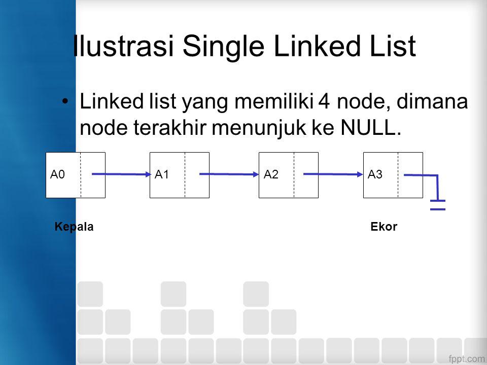 Ilustrasi Single Linked List Ilustrasi single linked list pada memory : Karena node tidak ditunjuk oleh node manapun maka node ini adalah node yang pa