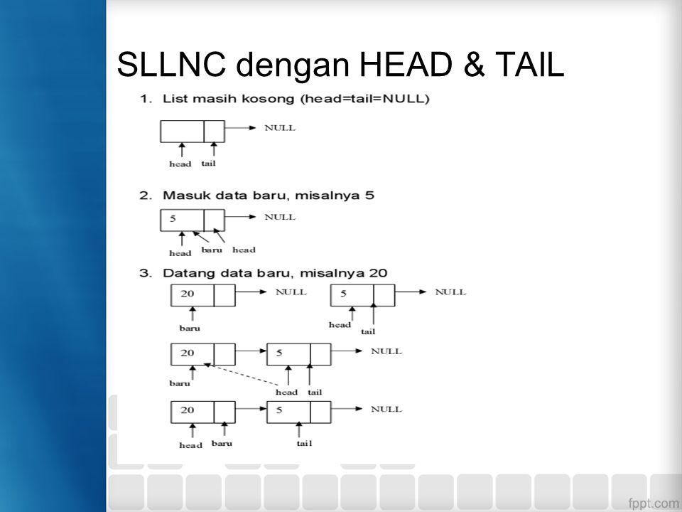 SLLNC dengan HEAD & TAIL Pengkaitan node baru ke linked list di depan Penambahan data baru di depan akan selalu menjadi head. void insertDepan(int dat