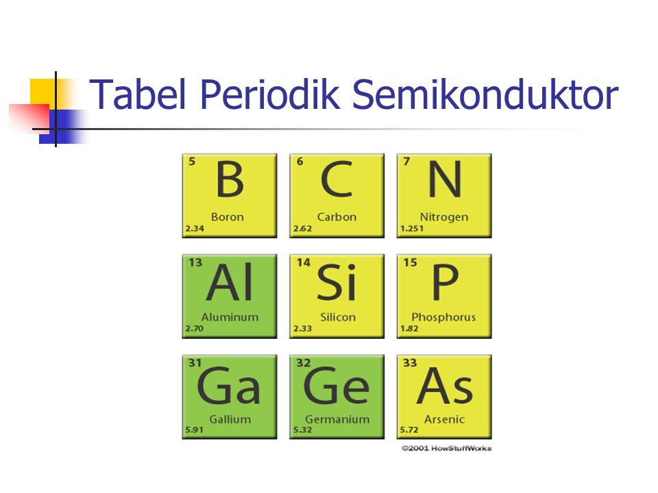 Tabel Periodik Semikonduktor