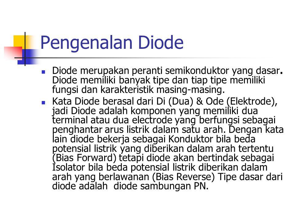 Pengenalan Diode Diode merupakan peranti semikonduktor yang dasar. Diode memiliki banyak tipe dan tiap tipe memiliki fungsi dan karakteristik masing-m