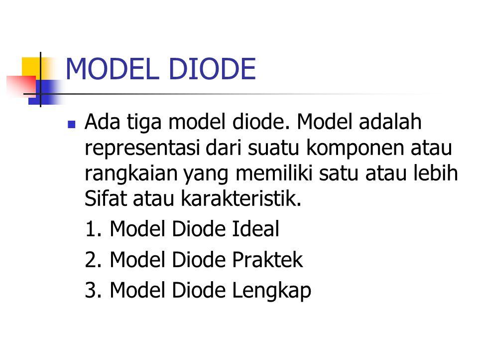MODEL DIODE Ada tiga model diode. Model adalah representasi dari suatu komponen atau rangkaian yang memiliki satu atau lebih Sifat atau karakteristik.