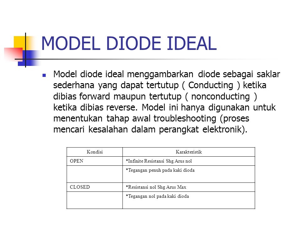 MODEL DIODE IDEAL Model diode ideal menggambarkan diode sebagai saklar sederhana yang dapat tertutup ( Conducting ) ketika dibias forward maupun tertu