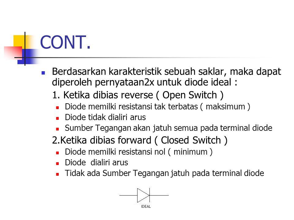 CONT. Berdasarkan karakteristik sebuah saklar, maka dapat diperoleh pernyataan2x untuk diode ideal : 1. Ketika dibias reverse ( Open Switch ) Diode me