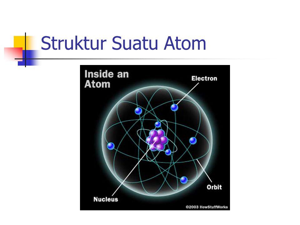 Struktur Suatu Atom