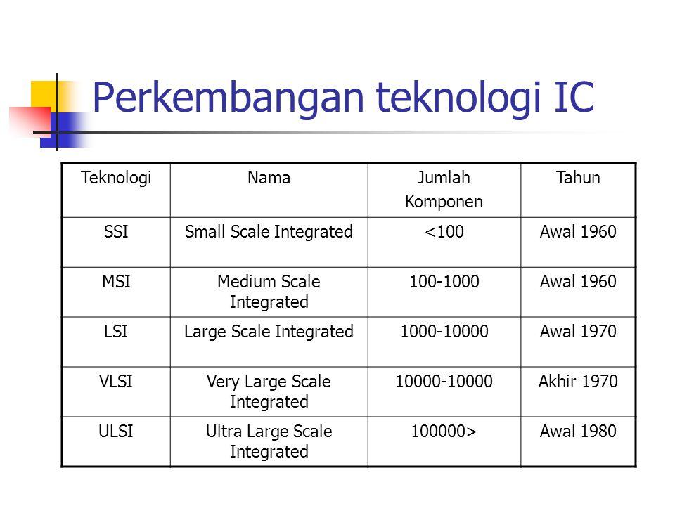 Perkembangan teknologi IC TeknologiNamaJumlah Komponen Tahun SSISmall Scale Integrated<100Awal 1960 MSIMedium Scale Integrated 100-1000Awal 1960 LSILa