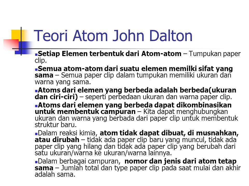 Teori Atom John Dalton Setiap Elemen terbentuk dari Atom-atom – Tumpukan paper clip. Semua atom-atom dari suatu elemen memilki sifat yang sama – Semua