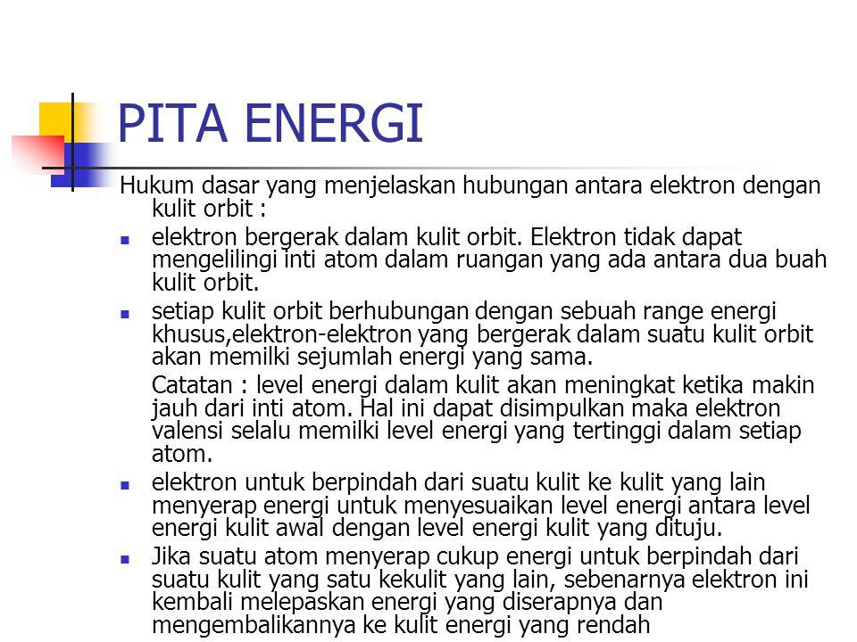 PITA ENERGI Hukum dasar yang menjelaskan hubungan antara elektron dengan kulit orbit : elektron bergerak dalam kulit orbit. Elektron tidak dapat menge