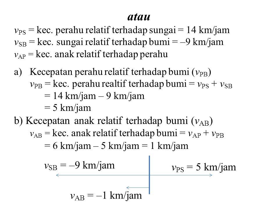 Latihan Dua kereta api A dan B bergerak pada rel yang sejajar dengan kecepatan masing-masing 70 km/jam dan 90 km/jam.