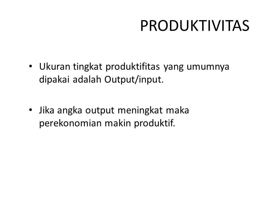 PRODUKTIVITAS Ukuran tingkat produktifitas yang umumnya dipakai adalah Output/input. Jika angka output meningkat maka perekonomian makin produktif.