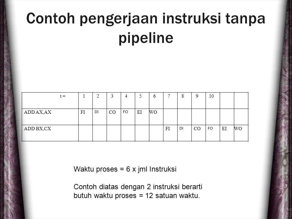Contoh pengerjaan instruksi tanpa pipeline t =12345678910 ADD AX,AXFI DI CO FO EI WO ADD BX,CXFI DI CO FO EIWO Waktu proses = 6 x jml Instruksi Contoh