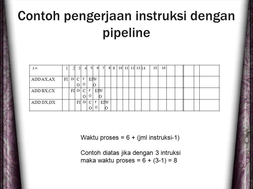 Contoh pengerjaan instruksi dengan pipeline t =1234 5678 9 10111213 14 1516 ADD AX,AXFI DI COCO FOFO EI WOWO ADD BX,CXFI DI COCO FOFO EI WOWO ADD DX,D