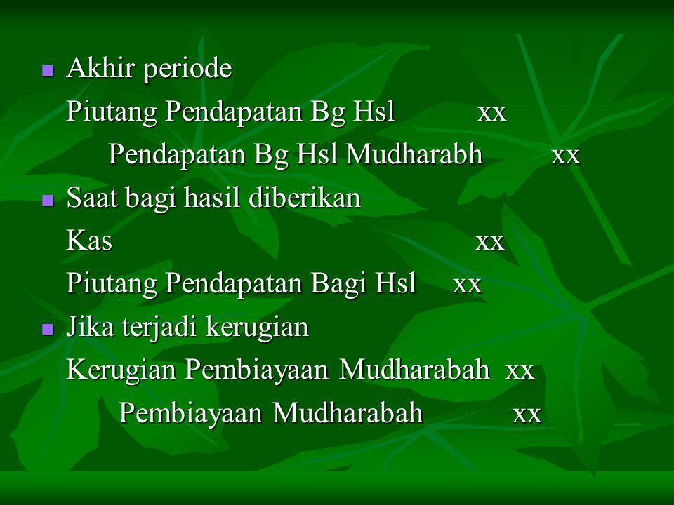 Akhir periode Akhir periode Piutang Pendapatan Bg Hsl xx Pendapatan Bg Hsl Mudharabh xx Saat bagi hasil diberikan Saat bagi hasil diberikan Kas xx Piu