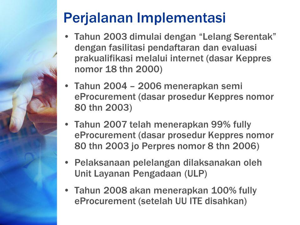 """Perjalanan Implementasi Tahun 2003 dimulai dengan """"Lelang Serentak"""" dengan fasilitasi pendaftaran dan evaluasi prakualifikasi melalui internet (dasar"""