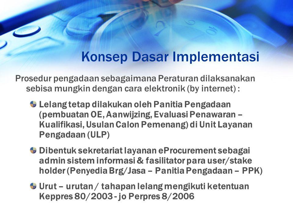 Konsep Dasar Implementasi Prosedur pengadaan sebagaimana Peraturan dilaksanakan sebisa mungkin dengan cara elektronik (by internet) : Lelang tetap dil