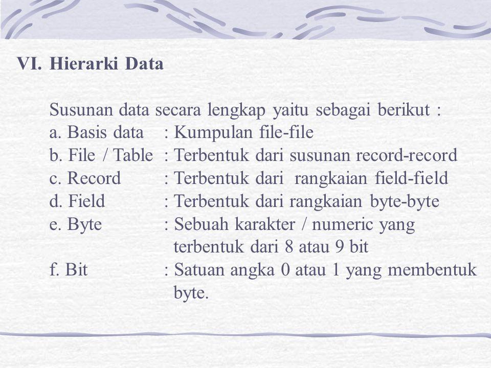 VI.Hierarki Data Susunan data secara lengkap yaitu sebagai berikut : a.