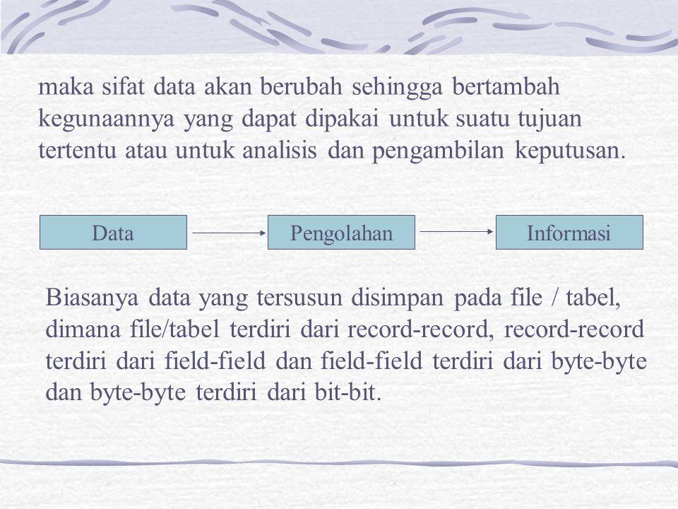 maka sifat data akan berubah sehingga bertambah kegunaannya yang dapat dipakai untuk suatu tujuan tertentu atau untuk analisis dan pengambilan keputusan.
