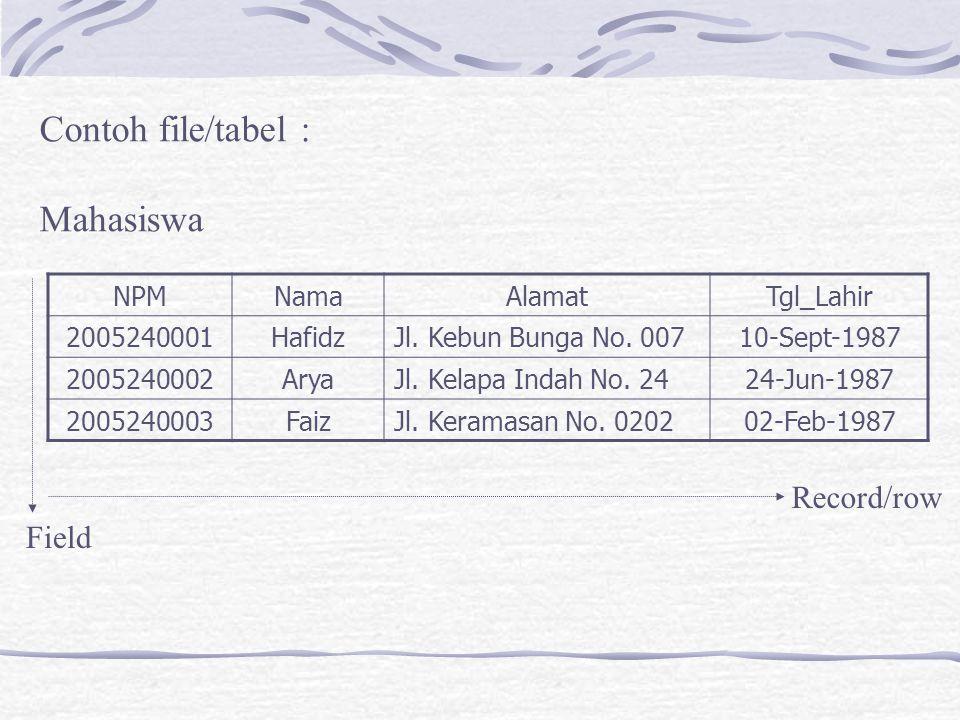 NPMNamaAlamatTgl_Lahir 2005240001HafidzJl. Kebun Bunga No.