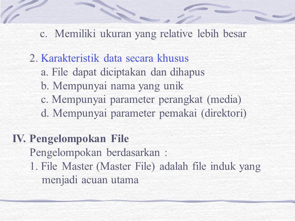 Sifat file master adalah : a.File ini tidak boleh dihapus b.File tidak diperbaharui dalam kurun waktu tertentu c.Cenderung sifatnya statis d.Selalu digunakan untuk diproses Contoh : Master Pasien, Master Pelanggan.