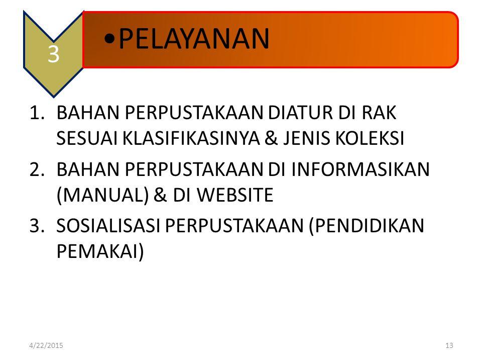 1.BAHAN PERPUSTAKAAN DIATUR DI RAK SESUAI KLASIFIKASINYA & JENIS KOLEKSI 2.BAHAN PERPUSTAKAAN DI INFORMASIKAN (MANUAL) & DI WEBSITE 3.SOSIALISASI PERP
