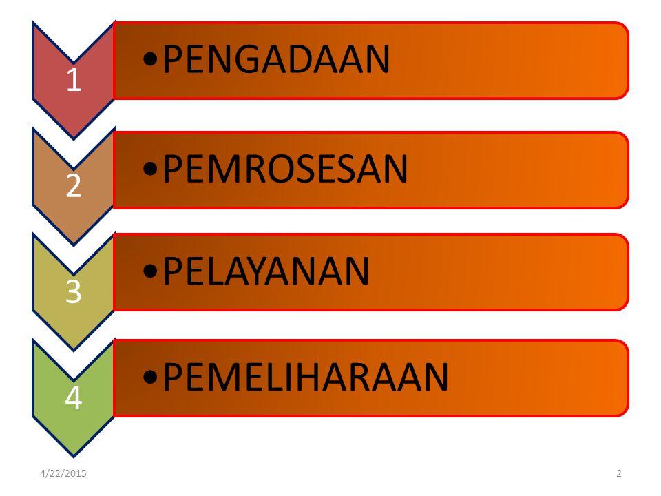 370.959 8 IndIndonesia P [Undang-Undang, Peraturan dsb] Peraturan Pemerintah …..