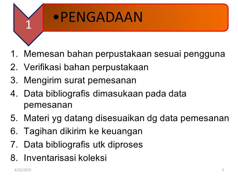 TanggalNo IndukPengarangJudulPenerbit / Tahun HargaKeterangan INVENTARISASI 4/22/20154