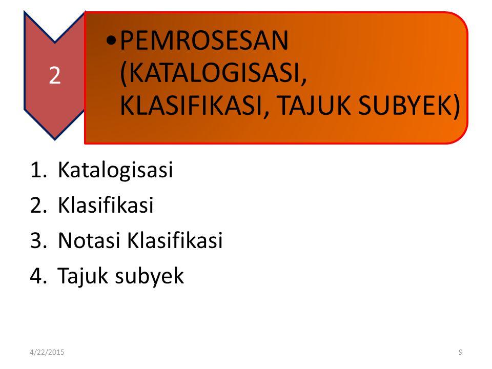 1.Katalogisasi 2.Klasifikasi 3.Notasi Klasifikasi 4.Tajuk subyek 2 PEMROSESAN (KATALOGISASI, KLASIFIKASI, TAJUK SUBYEK) 4/22/20159