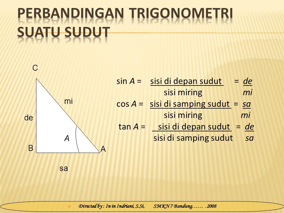  Directed by : In in Indriani, S.Si, SMKN 7 Bandung…….2008 sin A = sisi di depan sudut = de sisi miring mi cos A = sisi di samping sudut = sa sisi mi