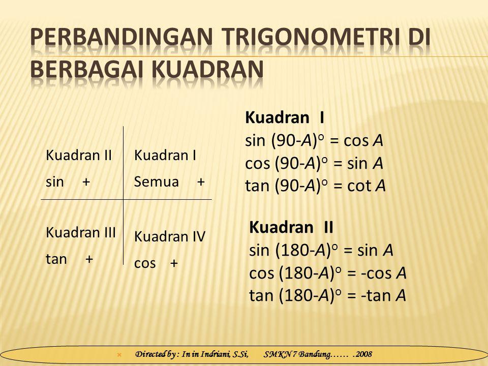  Directed by : In in Indriani, S.Si, SMKN 7 Bandung…….2008 Kuadran II sin + Kuadran I Semua + Kuadran III tan + Kuadran IV cos + Kuadran I sin (90-A) o = cos A cos (90-A) o = sin A tan (90-A) o = cot A Kuadran II sin (180-A) o = sin A cos (180-A) o = -cos A tan (180-A) o = -tan A
