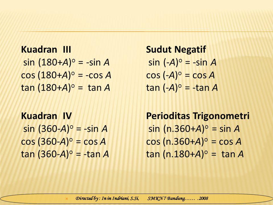  Directed by : In in Indriani, S.Si, SMKN 7 Bandung…….2008 Kuadran III sin (180+A) o = -sin A cos (180+A) o = -cos A tan (180+A) o = tan A Kuadran IV sin (360-A) o = -sin A cos (360-A) o = cos A tan (360-A) o = -tan A Sudut Negatif sin (-A) o = -sin A cos (-A) o = cos A tan (-A) o = -tan A Perioditas Trigonometri sin (n.360+A) o = sin A cos (n.360+A) o = cos A tan (n.180+A) o = tan A