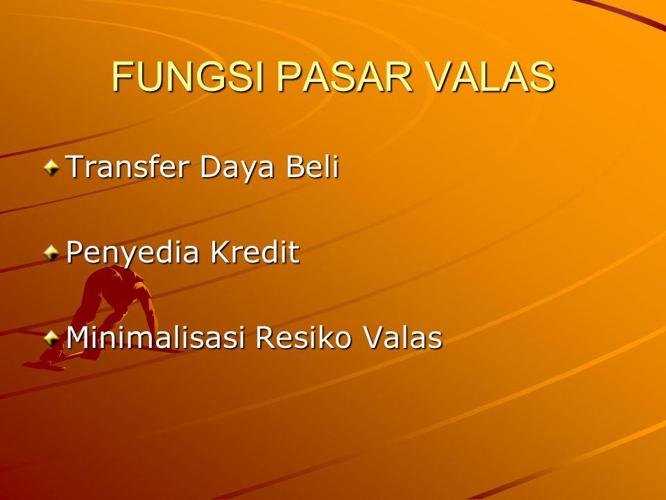 FUNGSI PASAR VALAS Transfer Daya Beli Penyedia Kredit Minimalisasi Resiko Valas